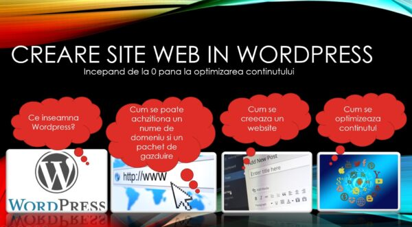 Curs Wordpress